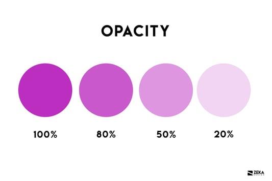 Opacity in graphic design