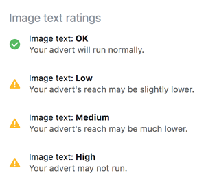 Facebook Text Overlay Tool and Image Text Ratings