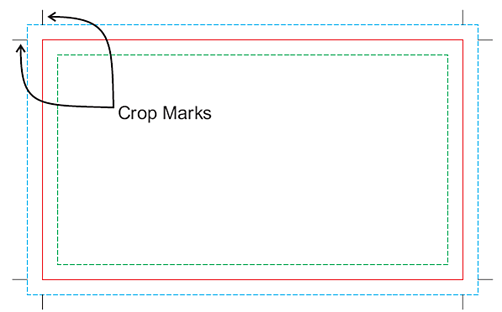 Example of crop marks