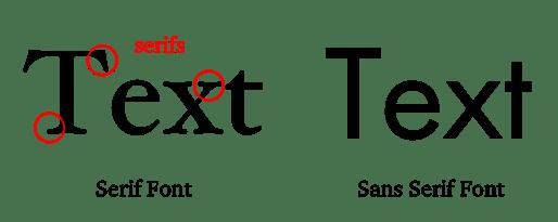 Serif vs Sans Serif fonts